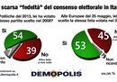sondaggio-post-europee-1
